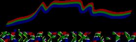 Südafrika TV
